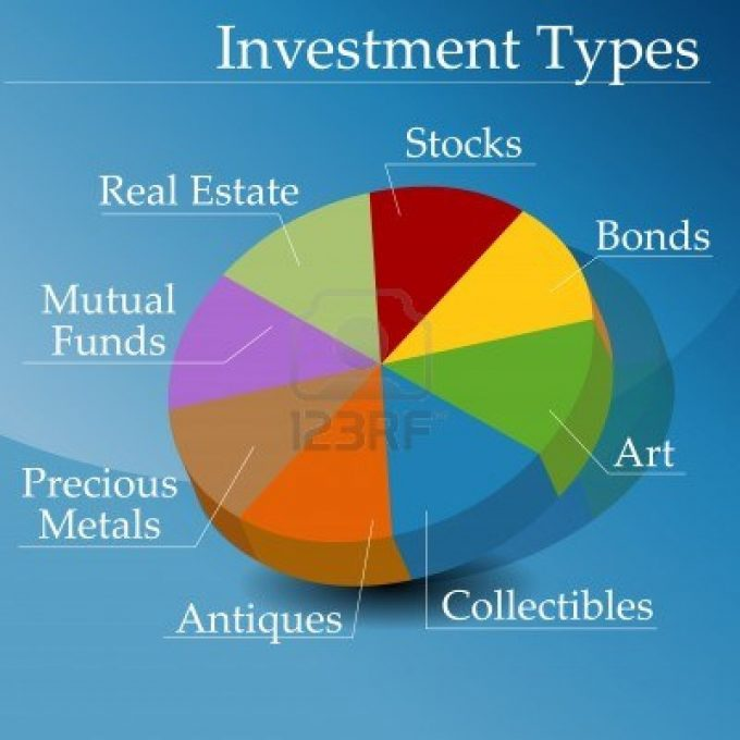 How to Properly Allocate Your Portfolio